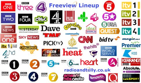 Best and cheapest multi channel freeview options